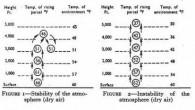 AŞIRISOĞUMA – DONMANIN GECİKMESİ Saf su siçin donma noktası 0 derece C'dir. atmosferde yoğunlaşma meydana gelmesi donma olayını karmaşık bir hale sokar. Sıcaklık, donma noktasının cok aşağılarına insebile donma çarçabuk...