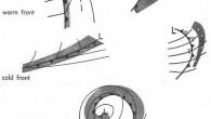 Hava kütleleri – önceki bölümde açıklanan – genel atmosfer sirkülasyonu içinde oluşum bölgelerinden hareketle başka bölgelere giderler ve işgal ettikleri değişik karekterlerdeki bölgelere kendi özelliklerini aşılarlar. İki değişik yapıda hava...