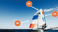 While sitting in the US Sailing Team house in Aarhus, Denmark, I watched the Laser Radial World Championship medal race with the young U.S. kite-racing squad (which brought home a...