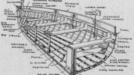 Filikanın Kısımları Bir filika teknesinin yapısal kısımları yukarıdaki şekilde gösterilmiştir. Buarada gösterilen kısımları inceleyelim : Ana Omurga (keel): Teknenin temel kısmını oluşturan ve kızağa ilk konulan bütün ve sağlam bir...