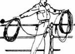 Yelkenli bir teknenin seyrinde, yelken üzerindeki rüzgarın etkisi aşağıdaki elemanlarla sağlanır. a) Kandilisa halatı: Yelkenleri direğe basmak (yükseltmek-hisa) için kullanılan halatlardır. Rüzgarın aniden kuvvetlenmesi, teknenin bir tehlike içine düşmesi veya...