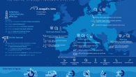 Avrupa Birliği, Deniz Statejisi Çerçeve Direktifi Raporu yayınladı! Kıkırdaklı balıklar yaklaşık %40 azalırken, deniz kaplumbağalarının %85'i deniz çöplerinden zarar görüyor. Balıkların ve deniz kabuklularının %87'si ise Karadeniz ve Akdeniz'de aşırı avlanıyor. @EU_ENV #MSFD pic.twitter.com/Bf4mBPb4wT — Türk Deniz Araştırmaları Vakfı (TÜDAV) […]